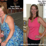 Success Story: How She Healed From Hashimoto's Thyroiditis and High Cholesterol